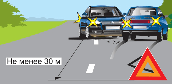 Аварийная сигнализация и знак аварийной остановки