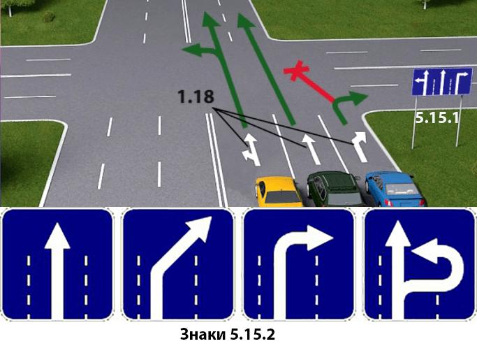 Знаки 5.15.1 - 5.15.2 и разметка 1.8